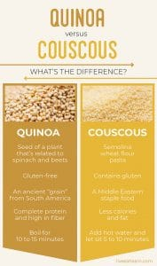 Infrographic of quinoa vs couscous, which is better?