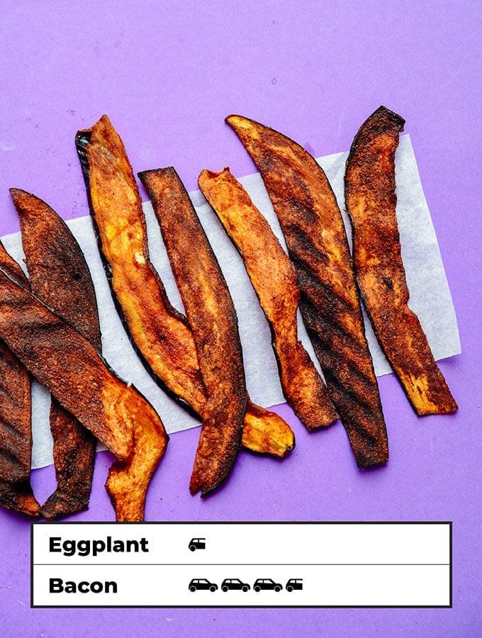 Carbon footprint of eggplant bacon