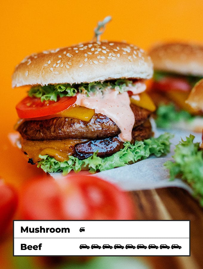 Carbon footprint of portobello mushroom burgers