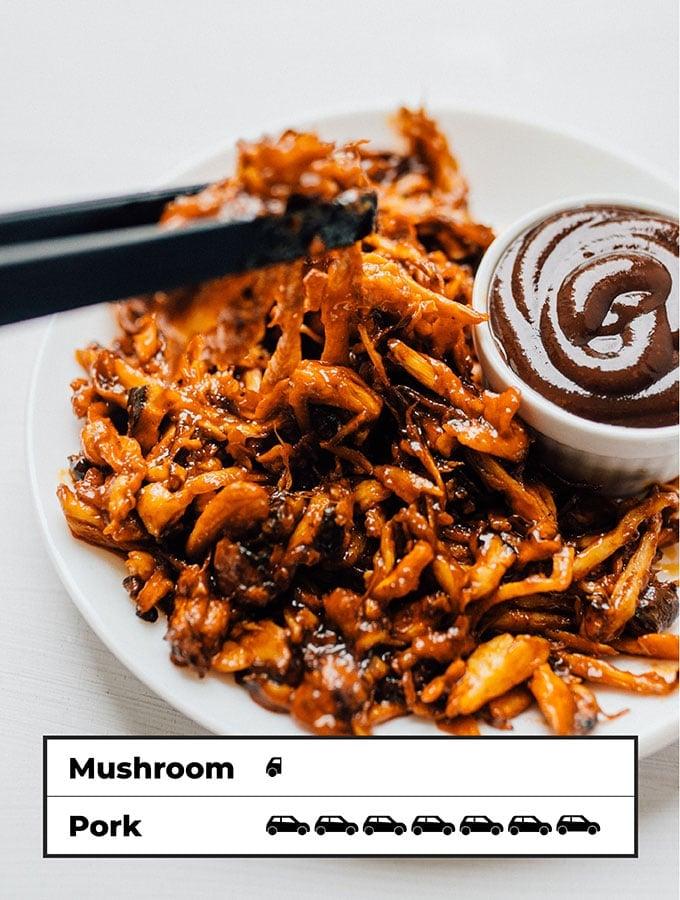 Carbon footprint of pulled mushrooms