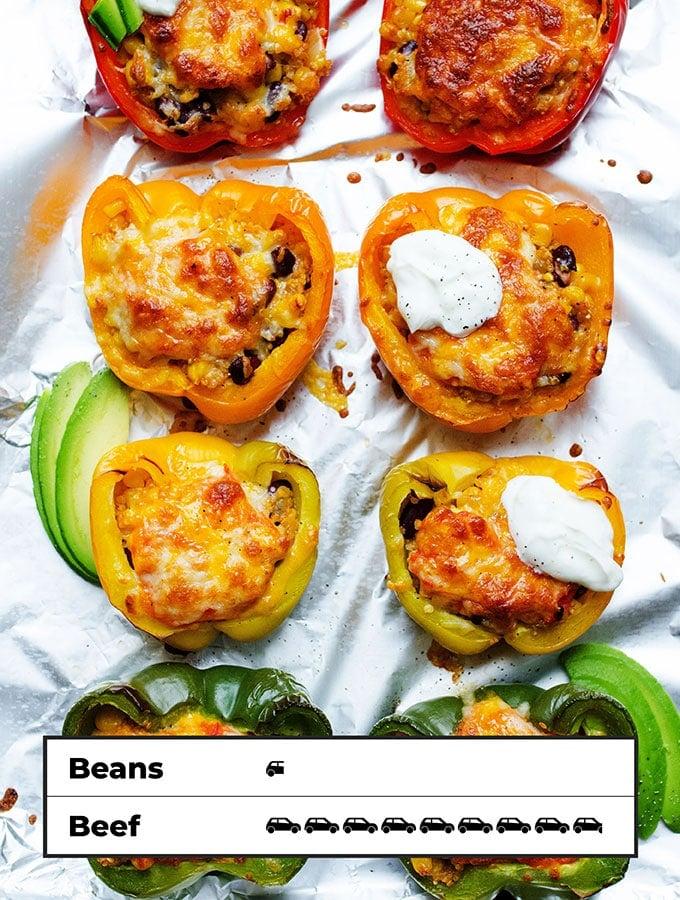 Carbon footprint of vegetarian stuffed peppers