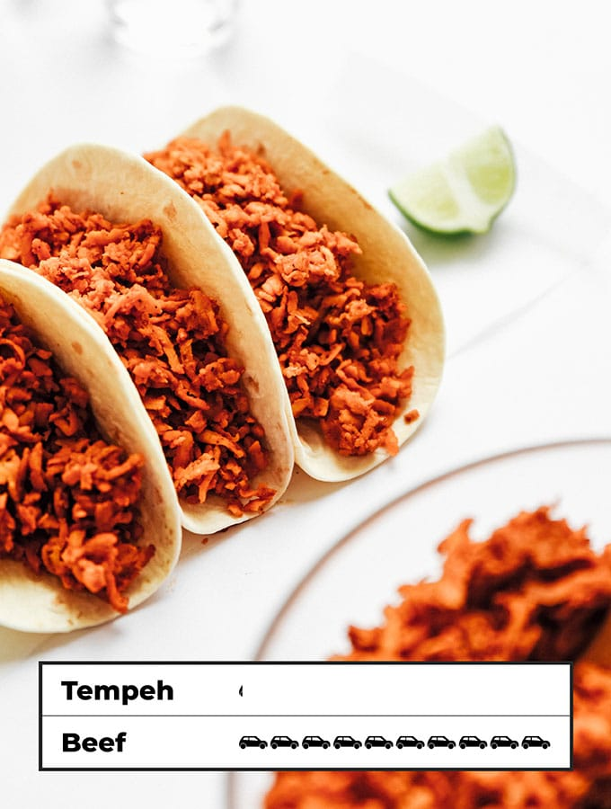 Carbon footprint of tempeh taco meat