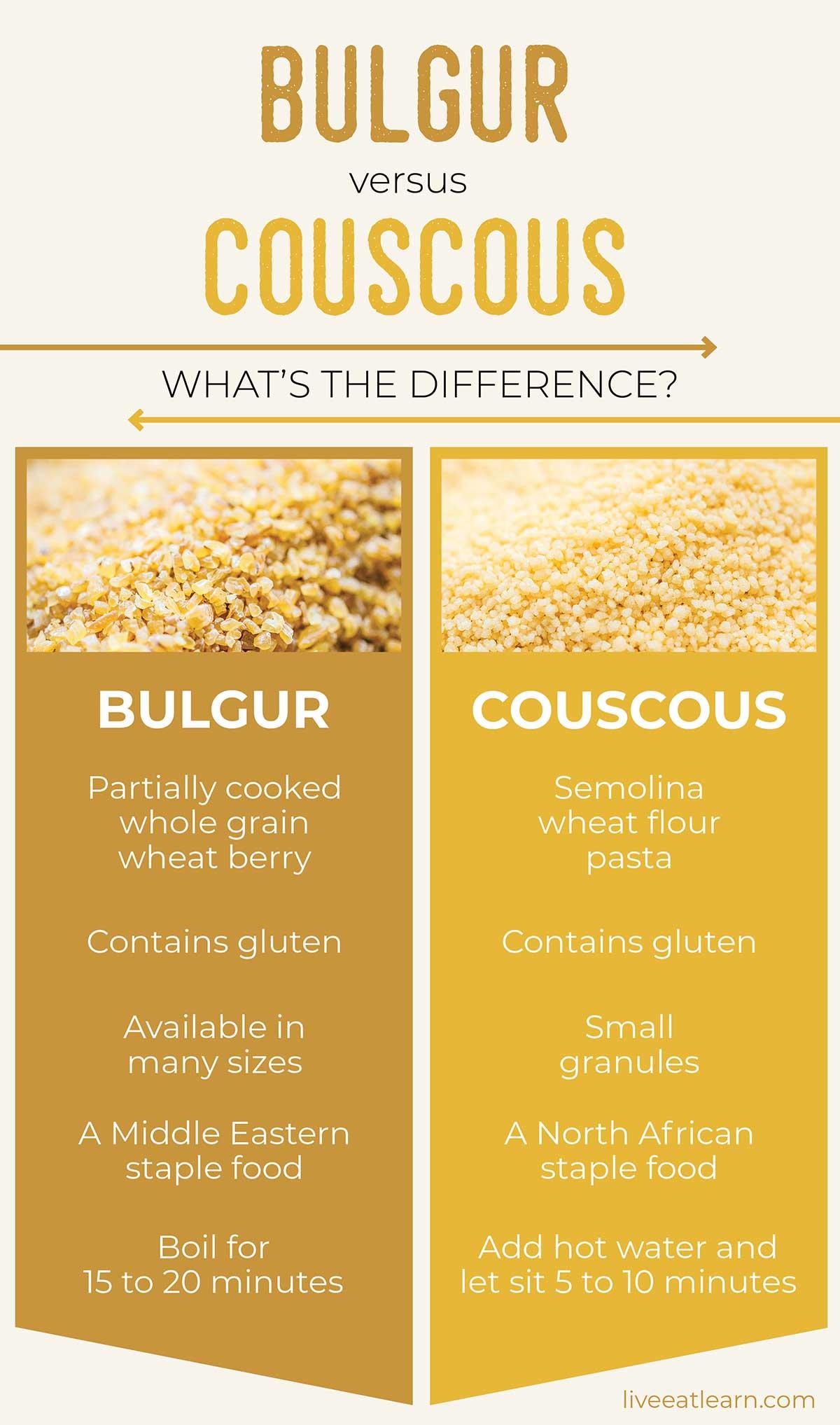 Infographic showing the differences between bulgur vs couscous
